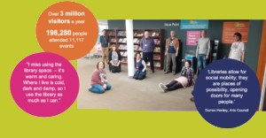 Libraries Unlimited five step strategic plan